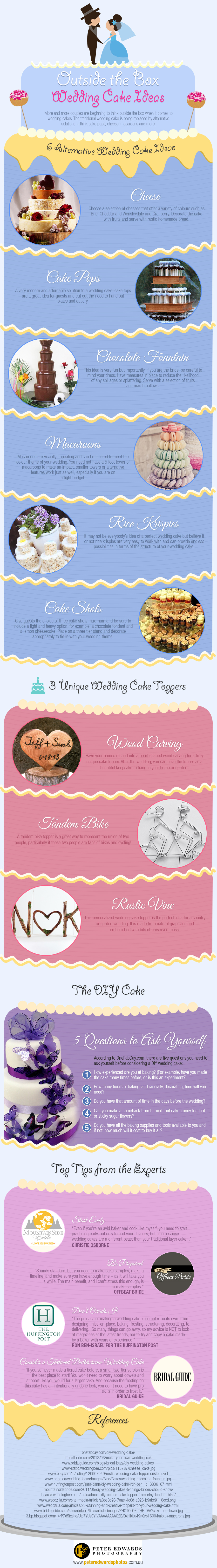 PeterEdwards-Wedding-Cakes-Ideas-An-Infographic
