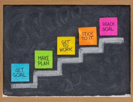 12. Goal-Achieve steps