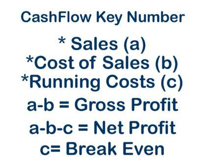 Key numbers